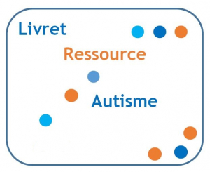 Autisme : associations, loisirs